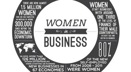 women-infograph
